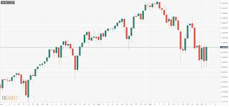 S&P 500 extends rebound, gains 1.5% at ...
