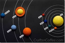 18 Solar System Projects 123 Homeschool 4 Me