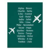 Alphabetic system of phonetic notation (en); School Chalk Blackboard Phonetic Alphabet Spelling Notebook Zazzle Co Uk