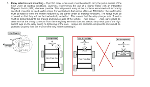ford starter relay schematic wiring library wire diagram ford starter solenoid relay switch luxury in wiring