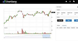 Best Stock Chart App The Best Stock Market Simulation Apps Hafizrich