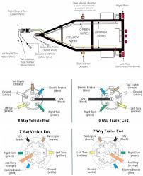 nice boat trailer plans machine diye featherlite trailer tail lights at Featherlite Trailer Wiring Diagram