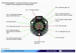 13 pin socket wiring diagram 13 wiring diagrams 13 pin wiring diagram at 12s Socket Wiring Diagram
