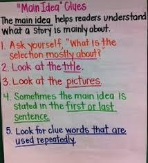 Main Idea Mrs Warners Learning Community