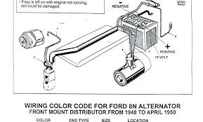 ford tractor wiring diagram wiring diagram technic wiring simple npn transistor circuit ford 8n 12 volt conversion12 volt wiring diagrams for lights pin