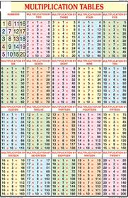 1 To 20 Tables Chart Time Table Chart 1 20 Mattawa