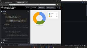 Pie Chart Codepen Html Js Multiple Pie Chart Issue Stack Overflow