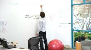 office wall ideas. Captivating Office Wall Decor Within Decorate Walls Ideas Room Board Decoration