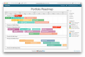 Roadmap Project Embed Your Roadmap Directly Into Ms Sharepoint