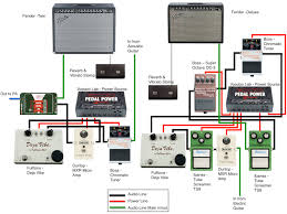 jack johnson guitar rig google search guitarded pinterest Wiring Diagram For Pedal Board jack johnson guitar rig google search pedalboard wiring diagram for pedal board