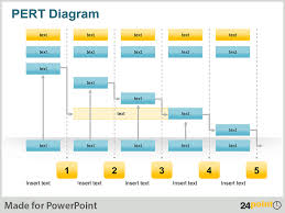 Scheduling Tool Excel An Intelligent And Attractive Scheduling Tool Pert Chart For Ppts