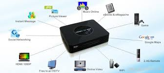 tv internet box. last but not least: internet tv tv box e