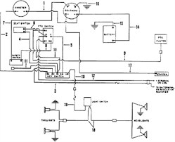 wiring diagram for john deere l120 wiring diagram schematics solved how do i diagnose charging system on a john deere fixya john deere l120 automatic wiring diagram