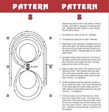 Nrha Pattern 8