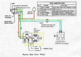 transmission and control solenoids for 1991 pontiac firebird power 1991 pontiac firebird wiring diagram transmission and control solenoids for 1991 pontiac firebird power seat wiring diagrams