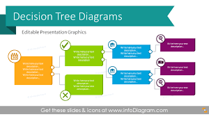 12 Creative Decision Tree Diagram Powerpoint Templates For Classification Flow Chart Infographics
