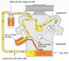 1995 jeep wrangler alternator wiring diagram wirdig 96 jetta fuel pump relay wiring diagram wiring amp engine diagram