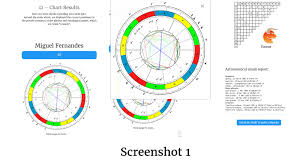 Tetrabyblos Astrology Wordpress Plugin 67605