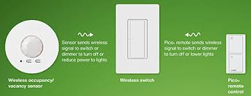 lutron energi tripak® overview energi tripak® is a control system consisting of wireless sensors switches dimmers and remote controls that maximizes energy savings for any room