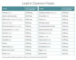 Web_18218_lead In Common Foods Vibrant Health
