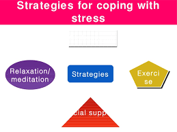 strategiesforcoping stress phpapp thumbnail jpg cb