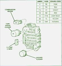 2006 jeep liberty fuse diagram lovely 93 jeep cherokee fuse box 2006 jeep liberty fuse box diagram 2006 jeep liberty fuse diagram lovely 93 jeep cherokee fuse box diagram 93 jeep cherokee fuse panel