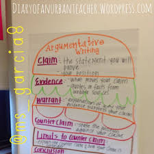 professionally developed ccss ela anchor charts and literacy argumentative essay anchor chart ccss ela literacy whst 6 8 1 write