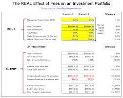 Gnat Mutual Fund Loan Chart Pdf