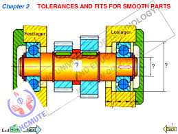 H7 Tolerance Chart Pdf Pdf Chapter 2 Tolerances And Fits For Smooth Parts End Le