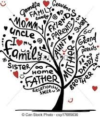 Artistic Family Tree Rome Fontanacountryinn Com