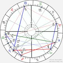 Ryan Reynolds Birth Chart 45 Efficient Blake Lively Birth Chart