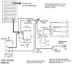 basic engine wiring simple wiring diagram basic engine wiring reading online wiring diagram guide u2022 honda gx630 engine wiring diagrams basic engine wiring