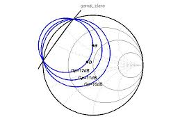 Smith Chart Tool 64 Bit Smith Chart Utility File Exchange Matlab Central