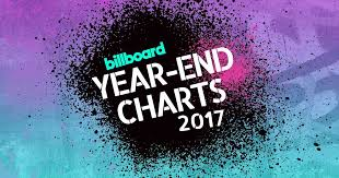 Billboard Charts 2006 Hot Dance Electronic Songs Year End In 2019 Brannew Ent