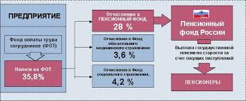 Цель курсовой работы по тгп Методические рекомендации по выполнению курсовой работы