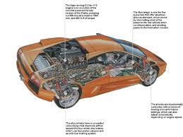 lamborghini murcielago car cutaway modern racer features lamborghini murcielago cutaway click to enlarge