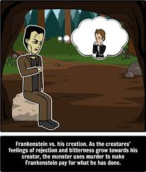 best frankenstein images frankenstein by mary  frankenstein literary conflict explore literary conflicts from mary shelley s frankenstein storyboard that