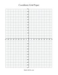 Math Graph Paper With Coordinate Plane Axes Introduction To