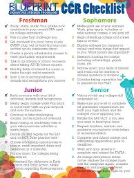 Ccr Checklist For High School Students Blueprint Summer Programs