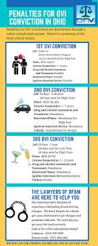 Ohio Ovi Penalties Chart 2019 Dui Lawyer Lebanon Ohio Beavercreek Oh