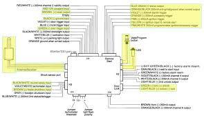 avital remote start diagram wiring diagram for you • car remote starter installation 11 steps rh instructables com avital 4113 remote start wiring diagram avital 4103 remote start wiring diagram