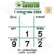 ดวงไทยรัฐ 17 1 63