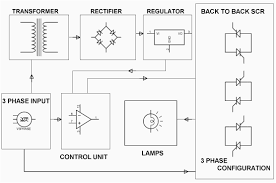 electrical based electronic soft start for 3 phase induction motor 3 phase motor connection windings at 3 Phase Induction Motor Wiring Diagram