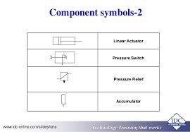 showing post media for linear actuator electrical symbols electrical actuator symbol jpg 638x442 linear actuator electrical symbols