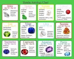 Hetalia Zodiac Signs Yes Im China And Germany Wooo My