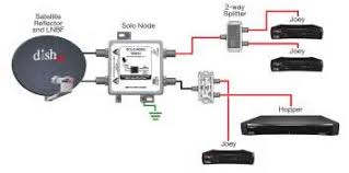 similiar dish joey connection diagram keywords dish network hopper wiring diagram 3 dish circuit diagrams