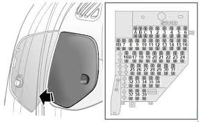 9 5 fuse box diagram 1997 2004 saab 9 5 fuse box diagram 1997 2004