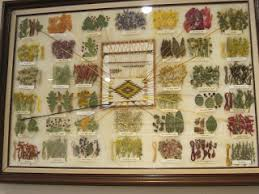 Navajo Dye Chart S V Rachel Ancient Americans