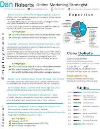 Digital Strategist Resume Digital Strategist Resume Zoro Braggs Co