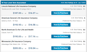 Need help finding life insurance? Online Term Life Insurance Quotes Policygenius Versus Term4sale Physician On Fire